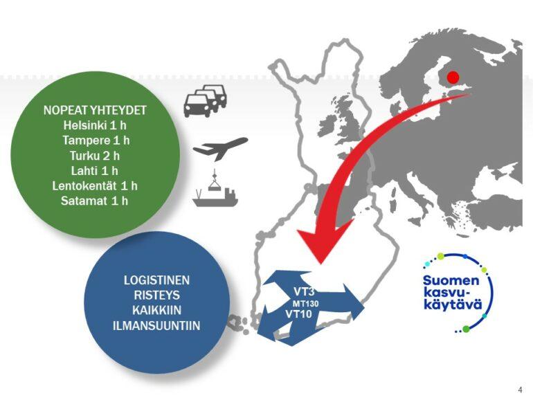 Janakkalan sijainti Suomen ja Eurooopan kartalla: Logistinen risteys kaikkiin ilmansuuntiin (VT 3, VT 10, MT 130). Nopear yhteydet: Helsinkin 1 h, Tampere 1 h, Turku 2 h, Lahti 1 h, Lentokentät 1 h, Satamat 1 h.